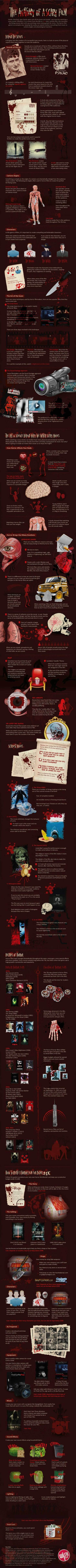 Filmes terror-infografia